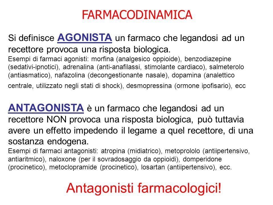 Antagonisti farmacologici!