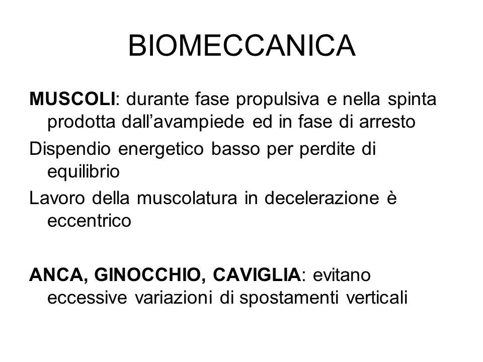 BIOMECCANICA MUSCOLI: durante fase propulsiva e nella spinta prodotta dall'avampiede ed in fase di arresto.