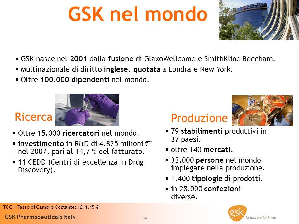 GSK nel mondo Ricerca Produzione