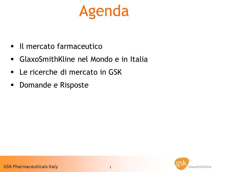 Agenda Il mercato farmaceutico GlaxoSmithKline nel Mondo e in Italia
