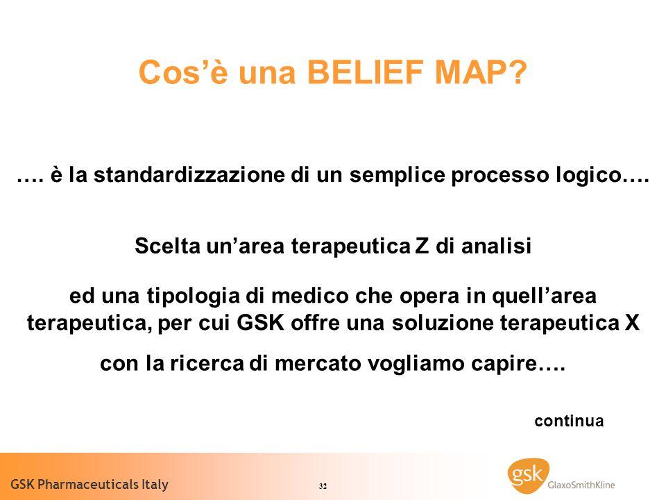 Cos'è una BELIEF MAP …. è la standardizzazione di un semplice processo logico…. Scelta un'area terapeutica Z di analisi.