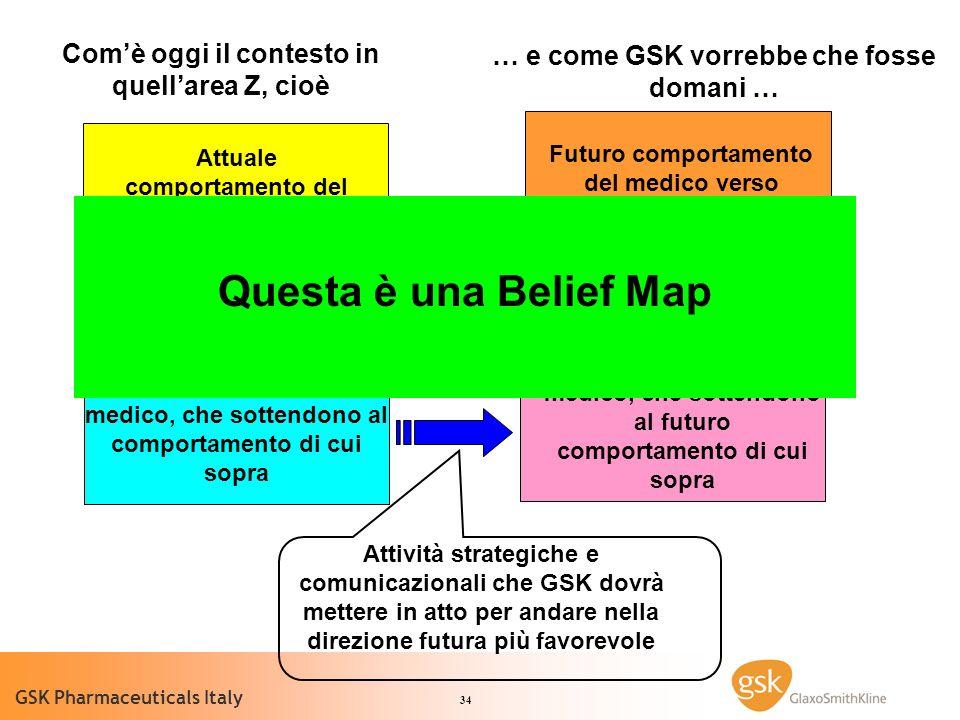 Questa è una Belief Map Com'è oggi il contesto in quell'area Z, cioè