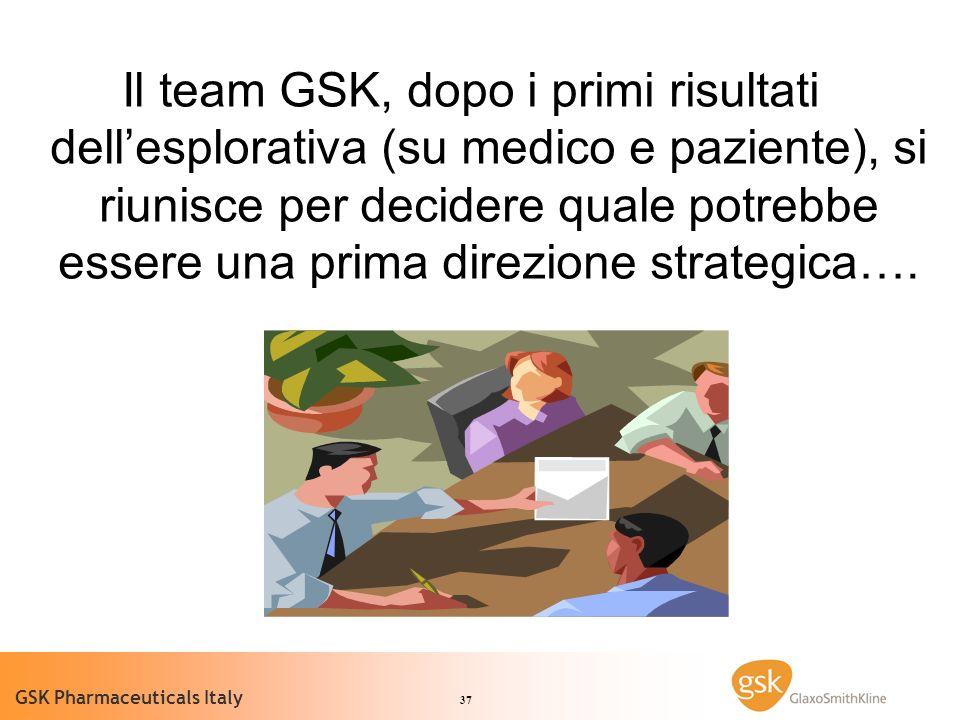 Il team GSK, dopo i primi risultati dell'esplorativa (su medico e paziente), si riunisce per decidere quale potrebbe essere una prima direzione strategica….