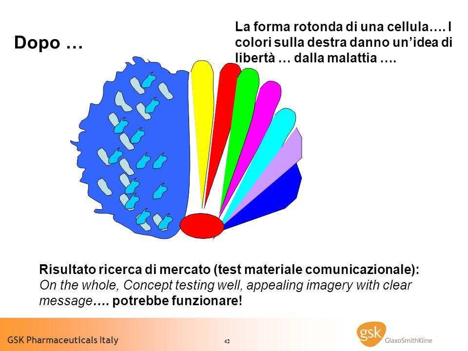 La forma rotonda di una cellula…