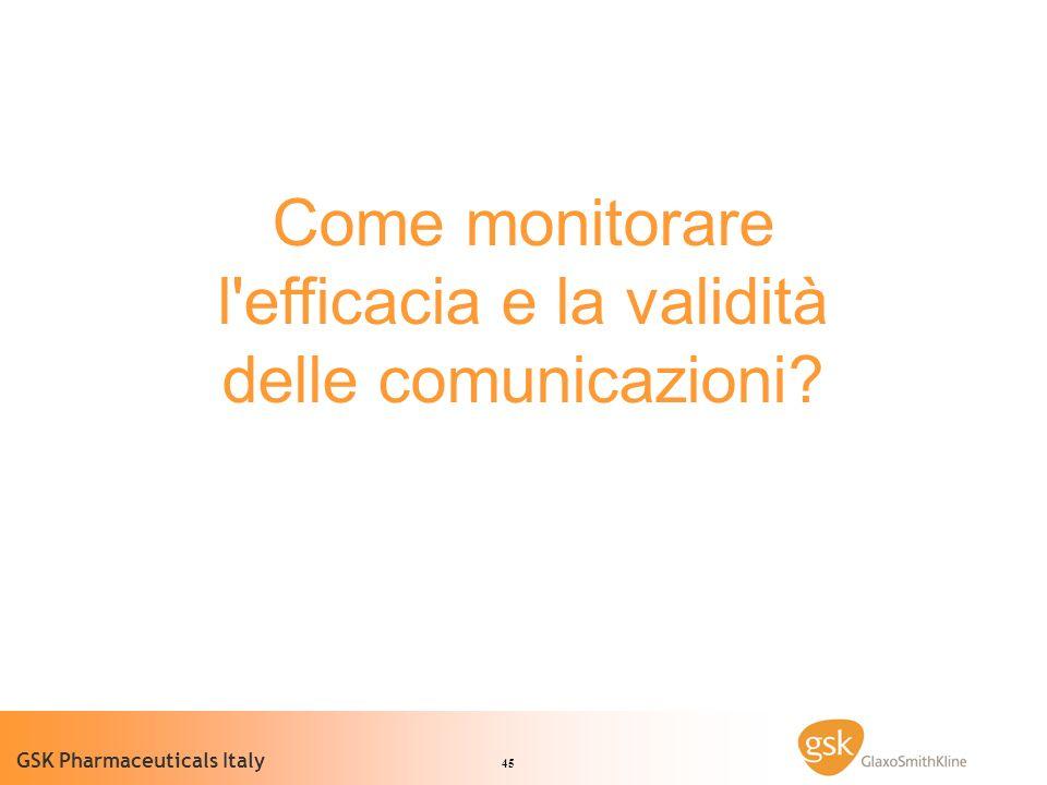 Come monitorare l efficacia e la validità delle comunicazioni