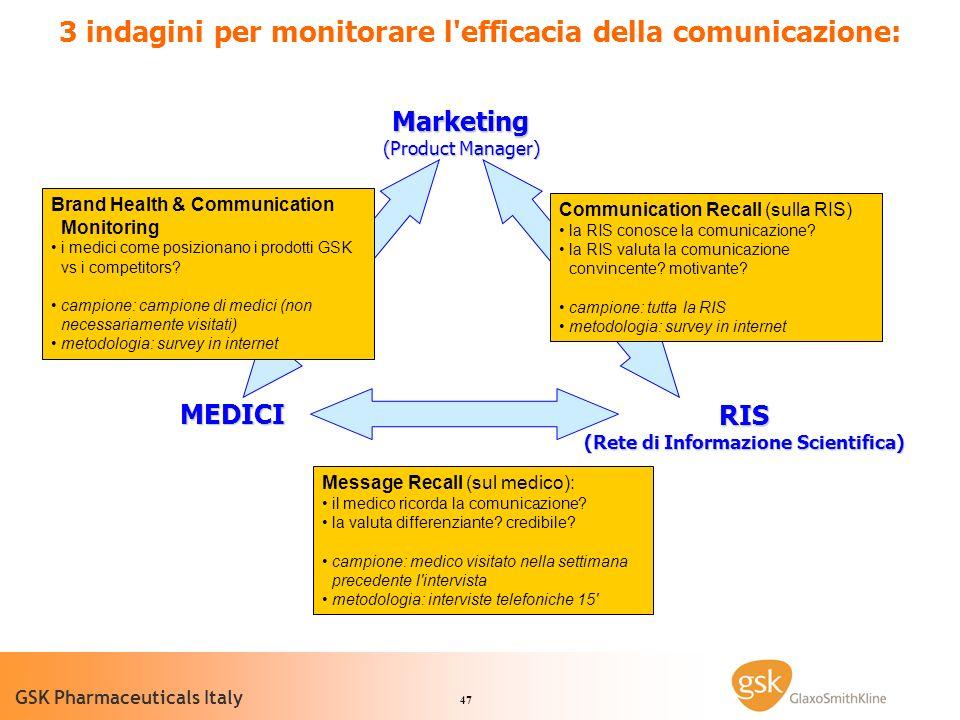 3 indagini per monitorare l efficacia della comunicazione: