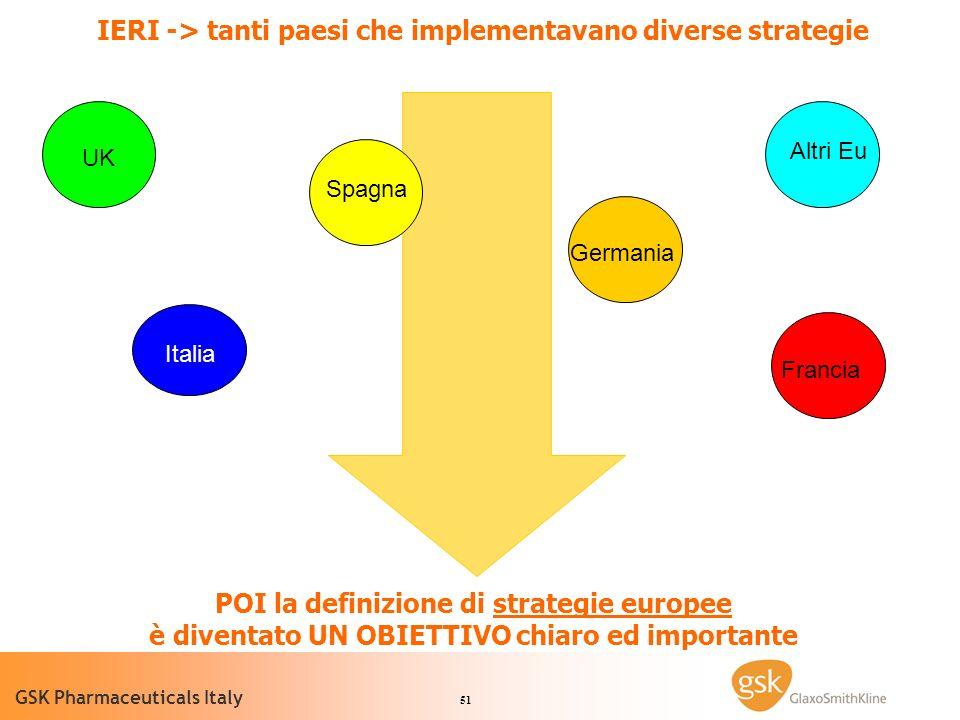 IERI -> tanti paesi che implementavano diverse strategie