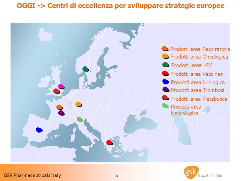 OGGI -> Centri di eccellenza per sviluppare strategie europee