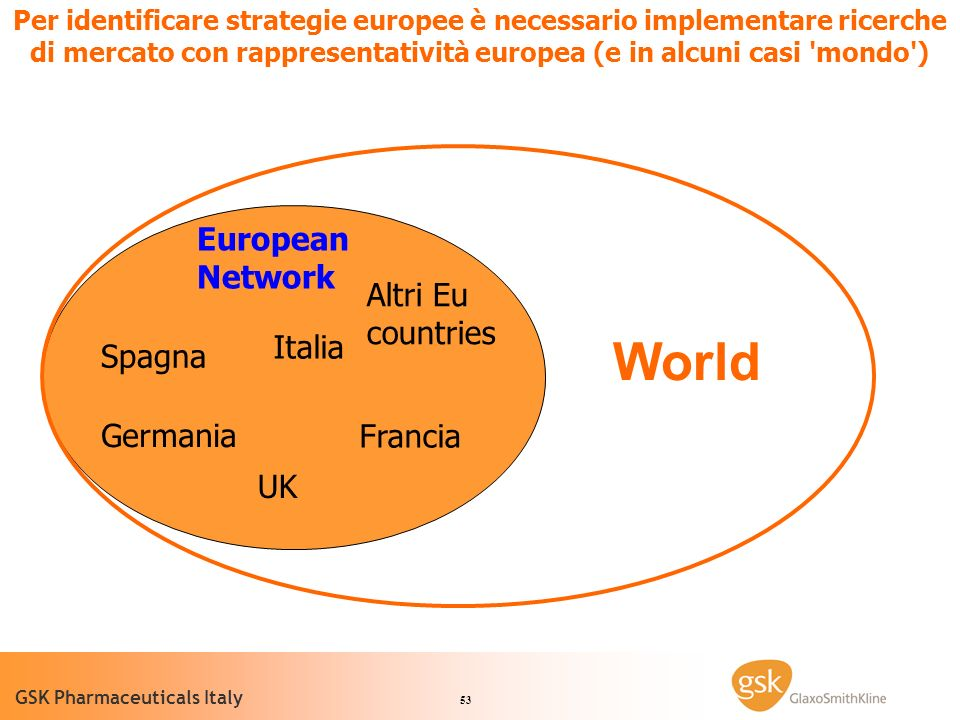 World European Network Altri Eu countries Italia Spagna Germania