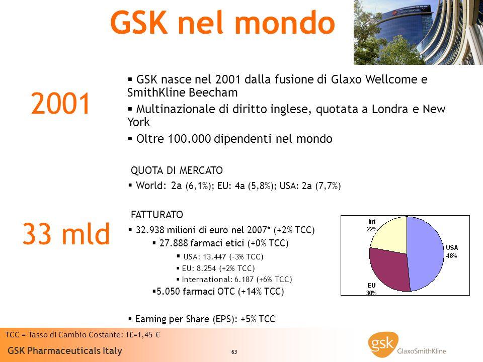GSK nel mondo GSK nasce nel 2001 dalla fusione di Glaxo Wellcome e SmithKline Beecham.