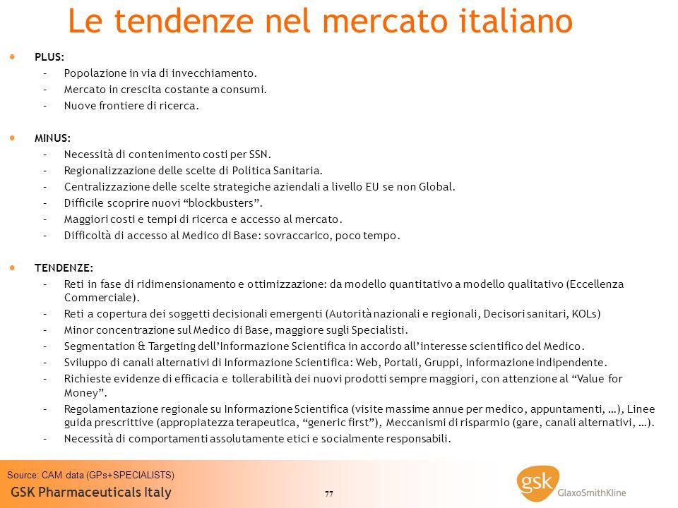 Le tendenze nel mercato italiano