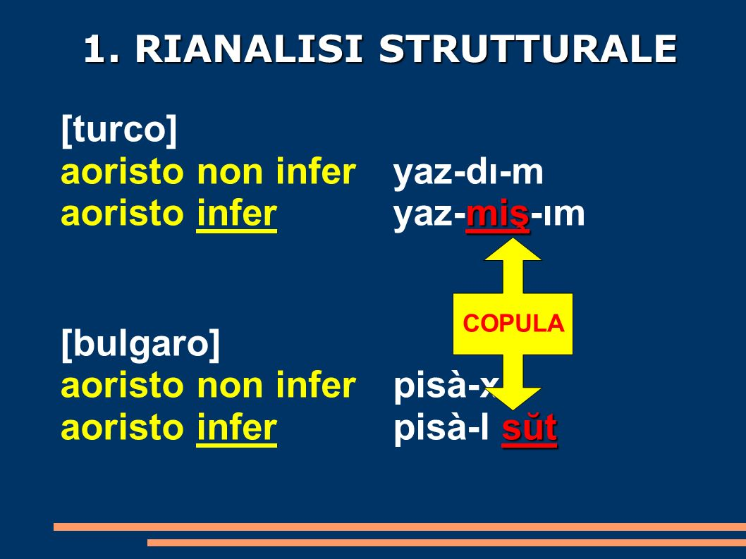 1. RIANALISI STRUTTURALE