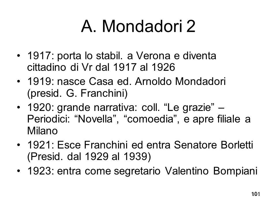 A. Mondadori 2 1917: porta lo stabil. a Verona e diventa cittadino di Vr dal 1917 al 1926.