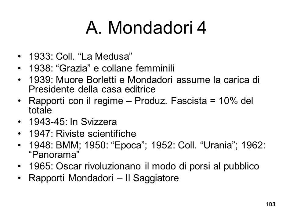 A. Mondadori 4 1933: Coll. La Medusa