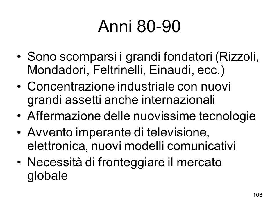 Anni 80-90 Sono scomparsi i grandi fondatori (Rizzoli, Mondadori, Feltrinelli, Einaudi, ecc.)