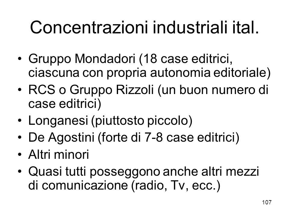Concentrazioni industriali ital.
