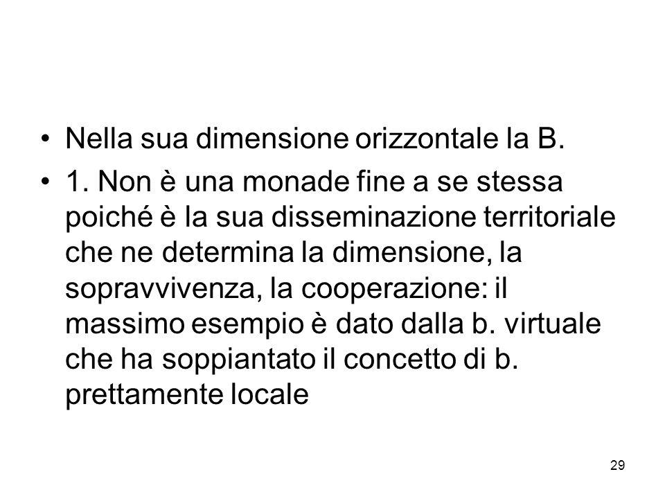 Nella sua dimensione orizzontale la B.