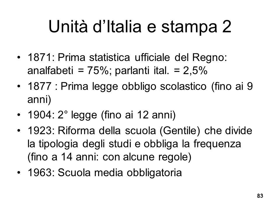 Unità d'Italia e stampa 2