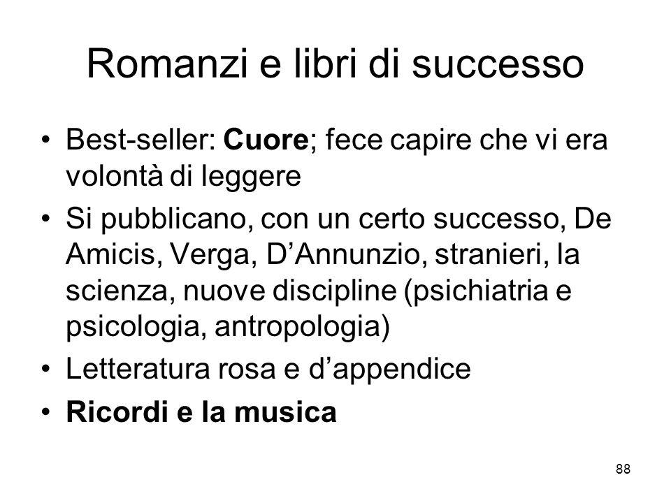 Romanzi e libri di successo