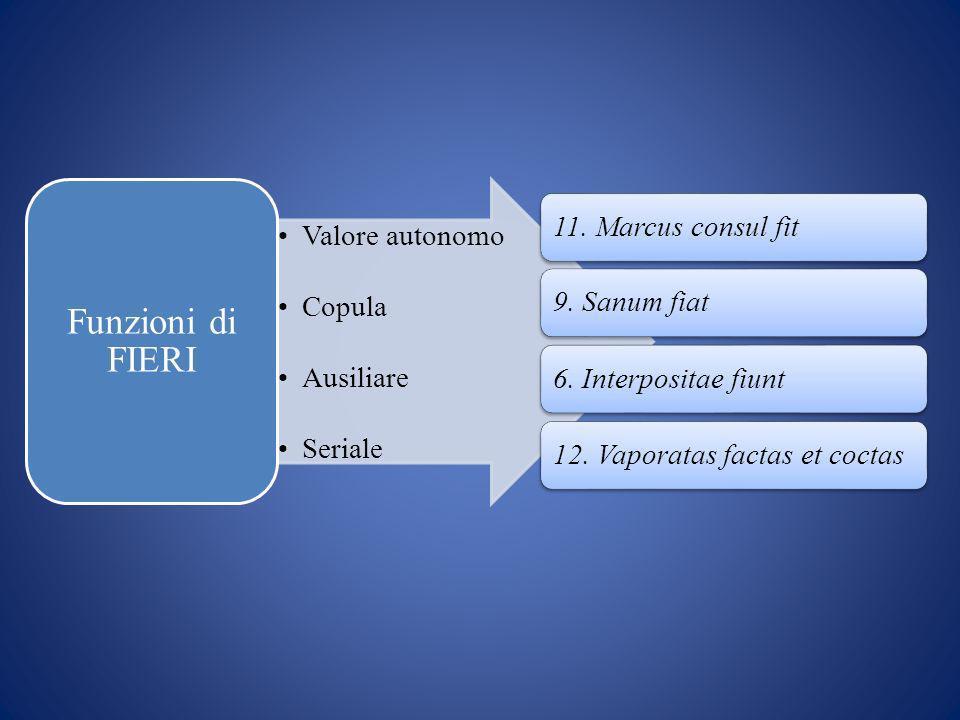 Funzioni di FIERI Valore autonomo Copula Ausiliare Seriale