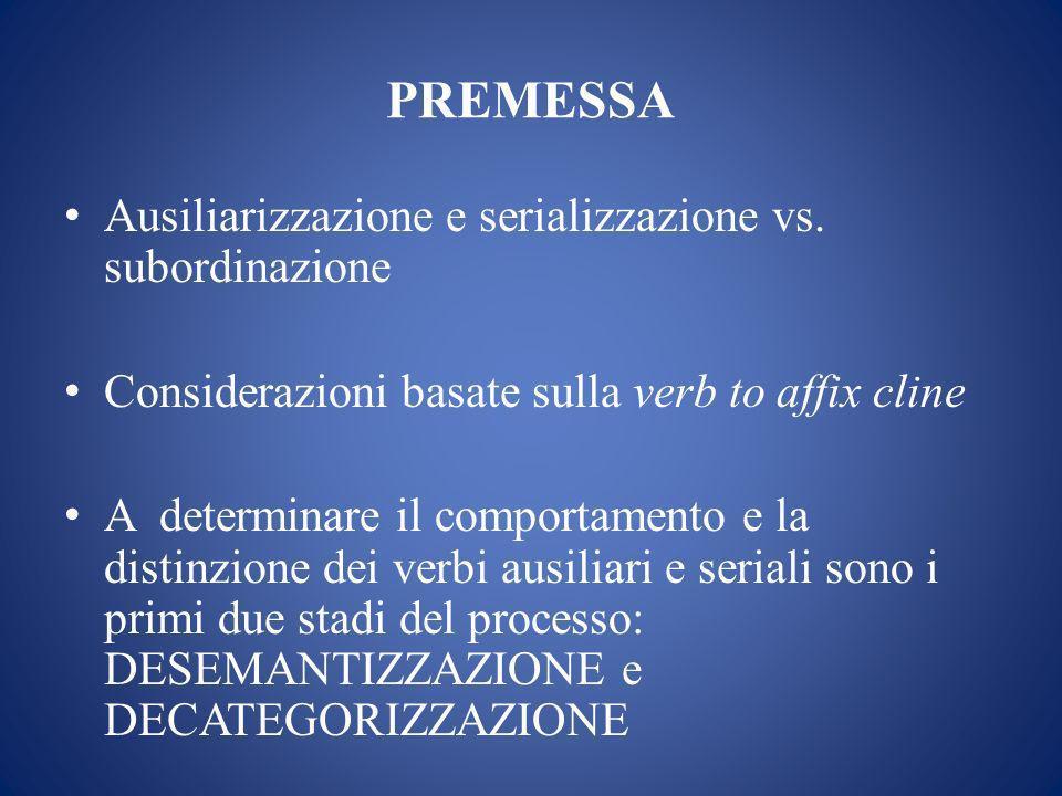 PREMESSA Ausiliarizzazione e serializzazione vs. subordinazione