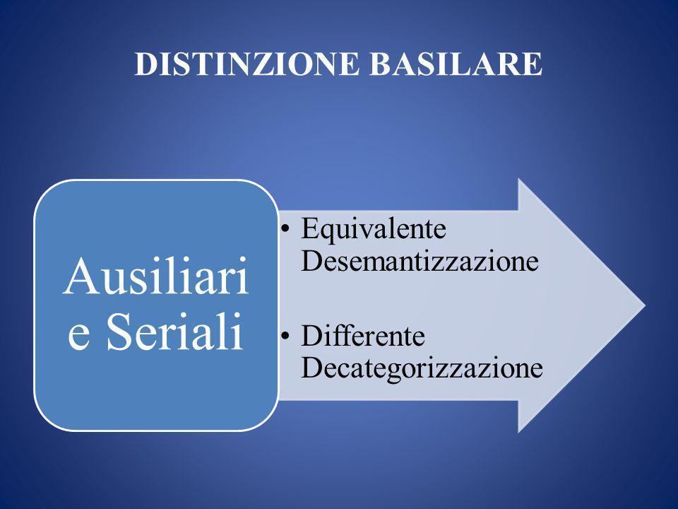 DISTINZIONE BASILARE Ausiliari e Seriali Equivalente Desemantizzazione