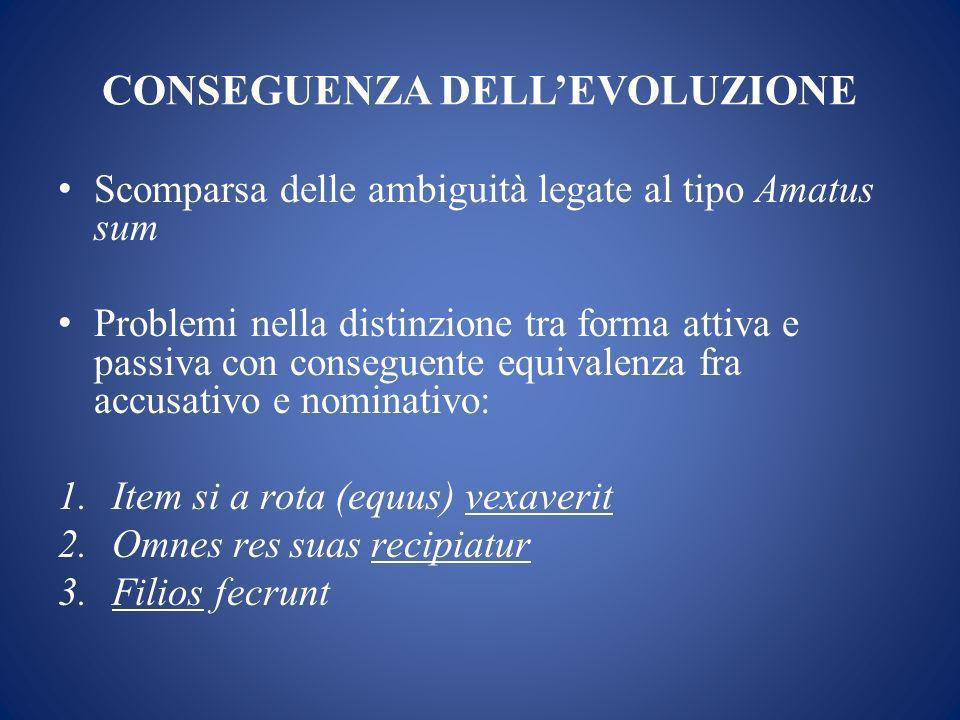 CONSEGUENZA DELL'EVOLUZIONE