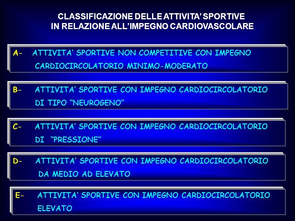 CLASSIFICAZIONE DELLE ATTIVITA' SPORTIVE IN RELAZIONE ALL'IMPEGNO CARDIOVASCOLARE