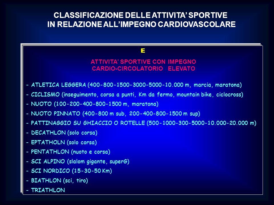 ATTIVITA' SPORTIVE CON IMPEGNO CARDIO-CIRCOLATORIO ELEVATO