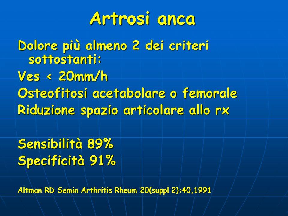 Artrosi anca Dolore più almeno 2 dei criteri sottostanti: