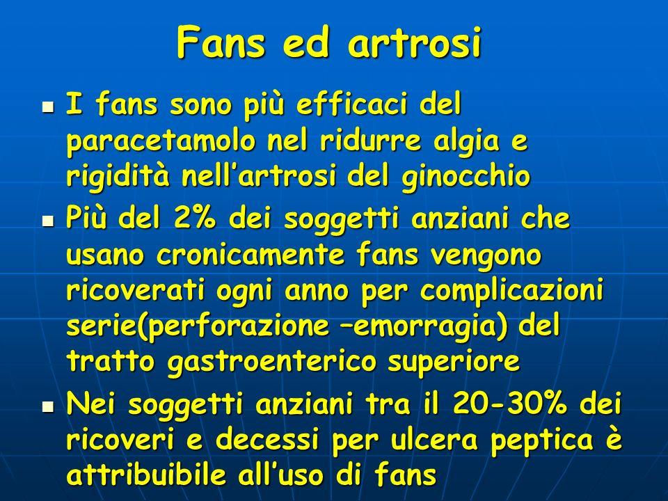 Fans ed artrosi I fans sono più efficaci del paracetamolo nel ridurre algia e rigidità nell'artrosi del ginocchio.