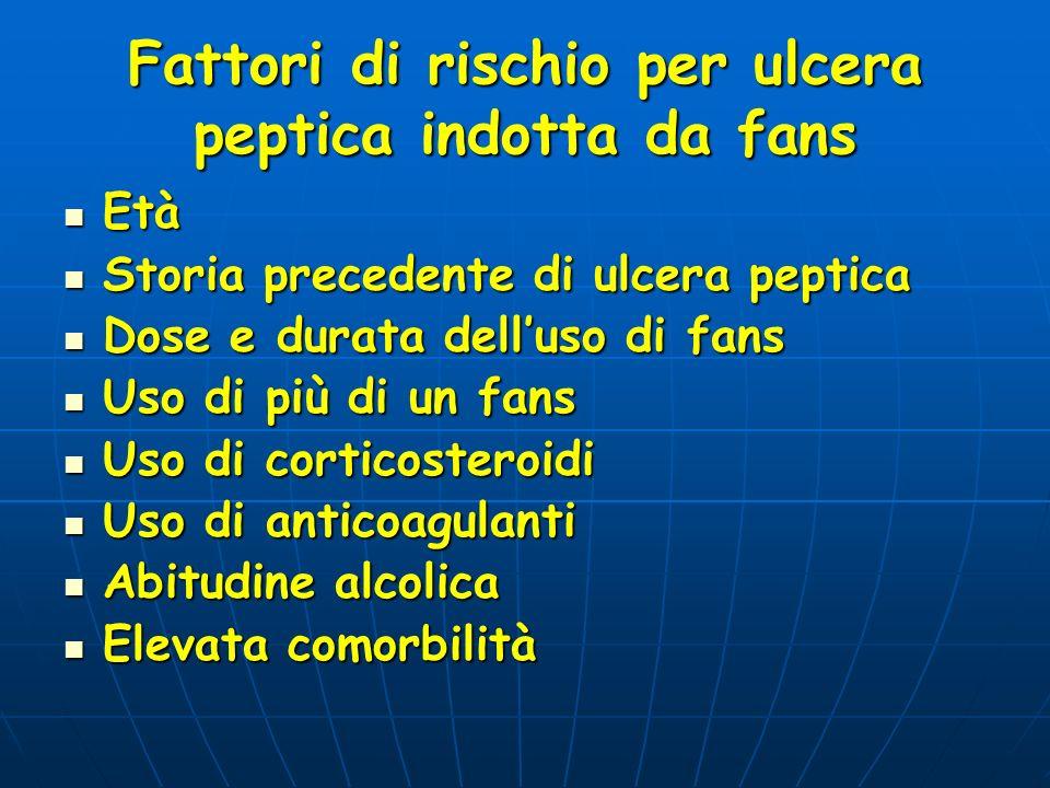 Fattori di rischio per ulcera peptica indotta da fans