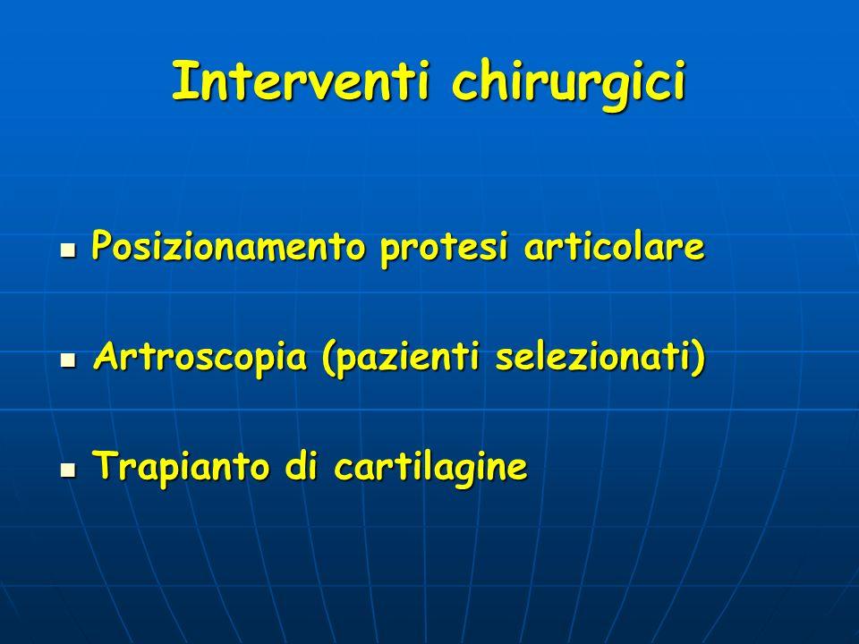 Interventi chirurgici