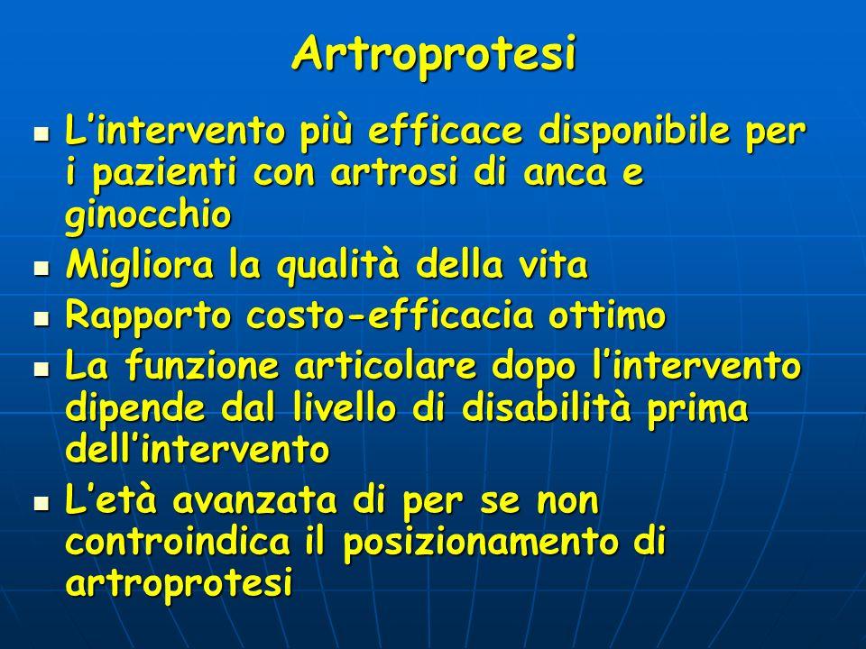 Artroprotesi L'intervento più efficace disponibile per i pazienti con artrosi di anca e ginocchio. Migliora la qualità della vita.