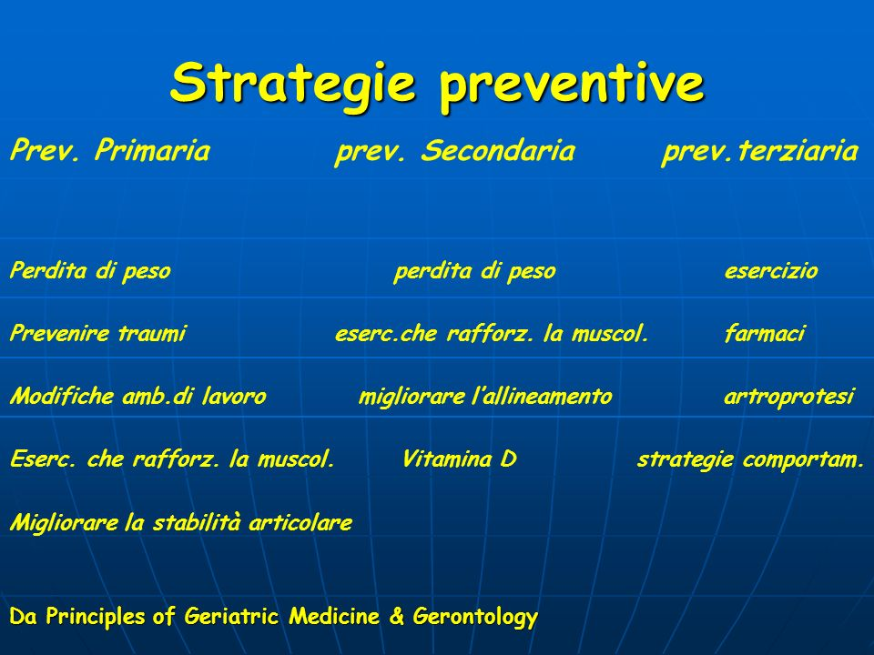 Strategie preventive Prev. Primaria prev. Secondaria prev.terziaria