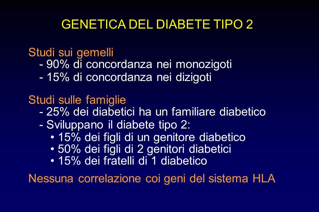 GENETICA DEL DIABETE TIPO 2