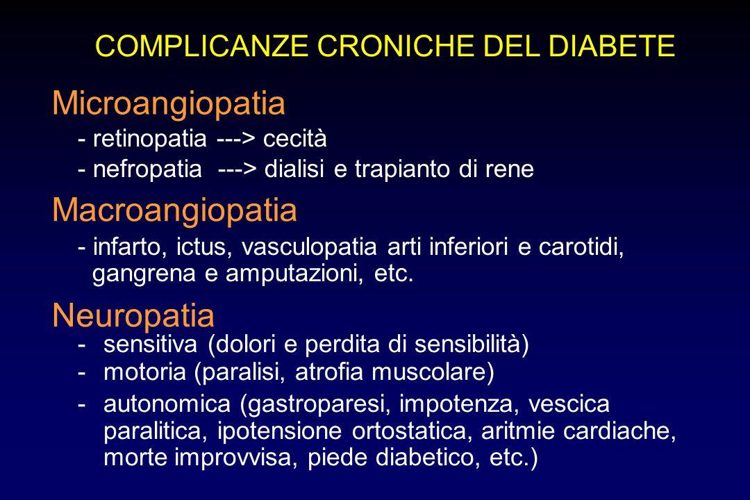 Microangiopatia Macroangiopatia Neuropatia