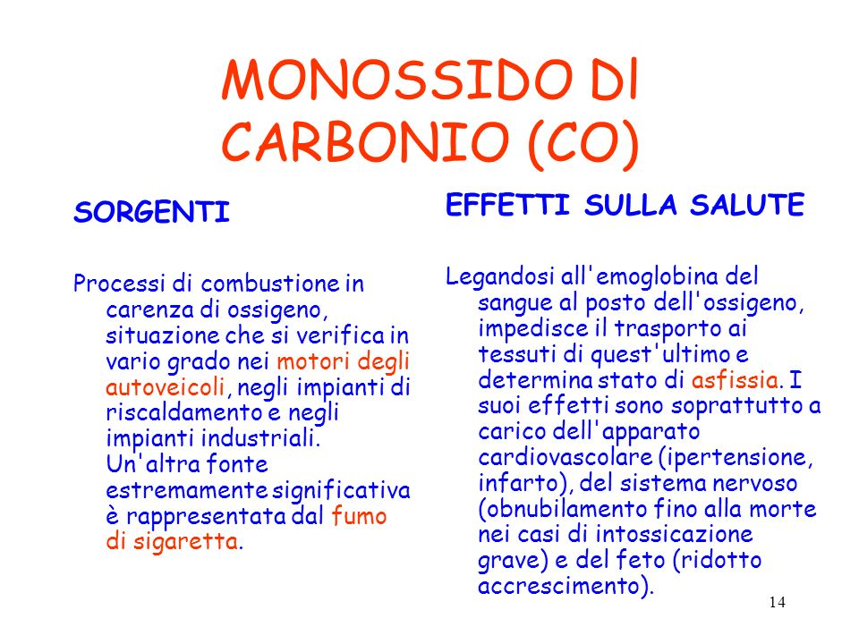 MONOSSIDO Dl CARBONIO (CO)