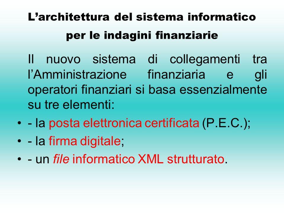L'architettura del sistema informatico per le indagini finanziarie