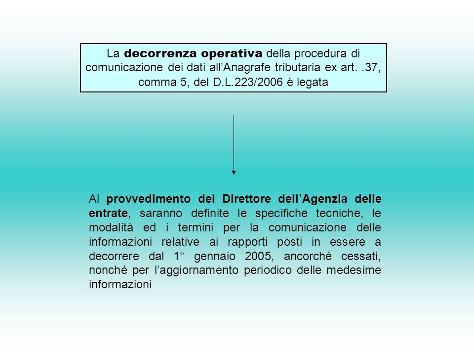 La decorrenza operativa della procedura di comunicazione dei dati all'Anagrafe tributaria ex art. .37, comma 5, del D.L.223/2006 è legata