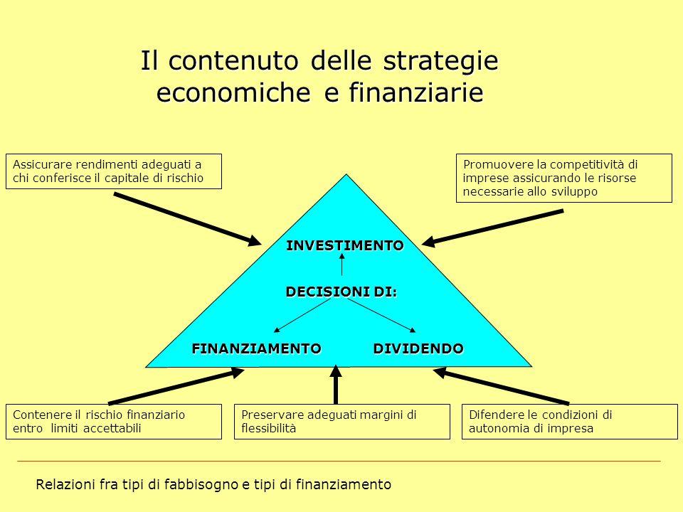 Il contenuto delle strategie economiche e finanziarie