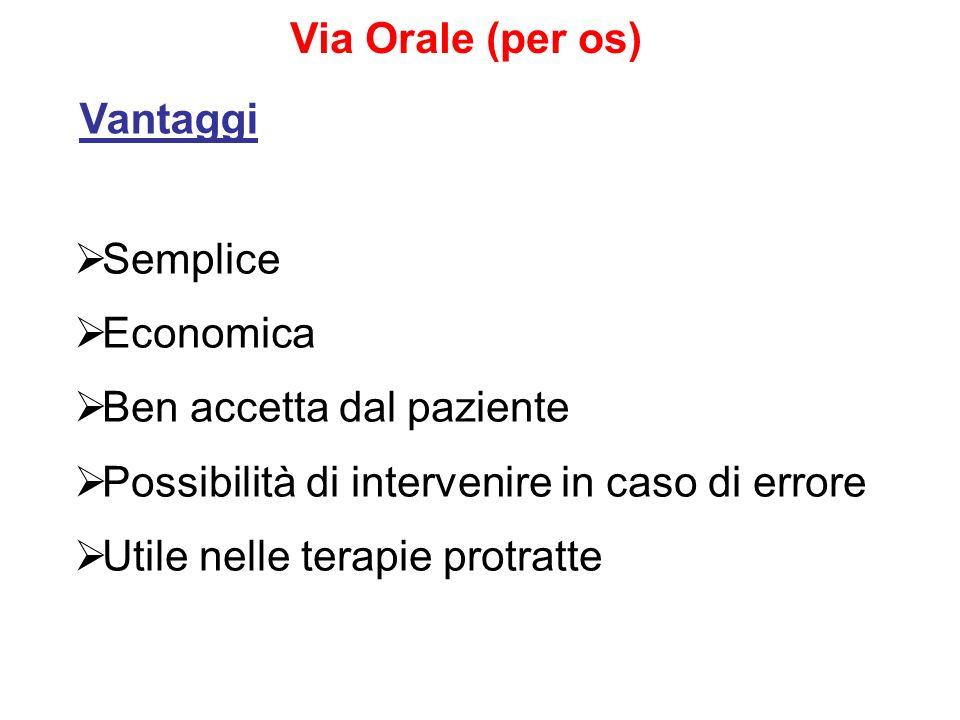 Via Orale (per os) Vantaggi. Semplice. Economica. Ben accetta dal paziente. Possibilità di intervenire in caso di errore.