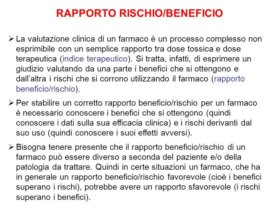 RAPPORTO RISCHIO/BENEFICIO