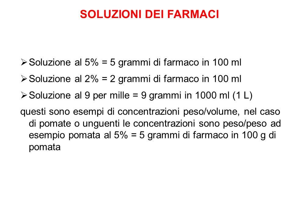 SOLUZIONI DEI FARMACI Soluzione al 5% = 5 grammi di farmaco in 100 ml