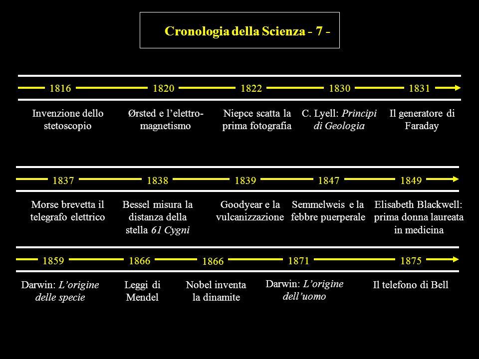 Cronologia della Scienza - 7 -
