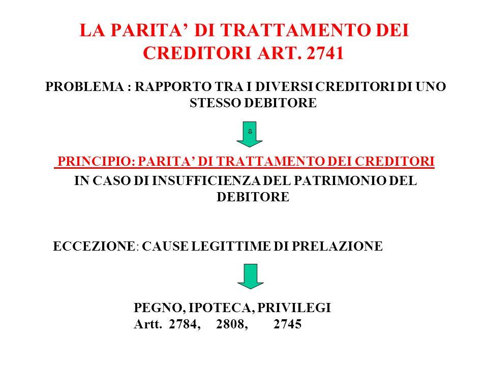 LA PARITA' DI TRATTAMENTO DEI CREDITORI ART. 2741
