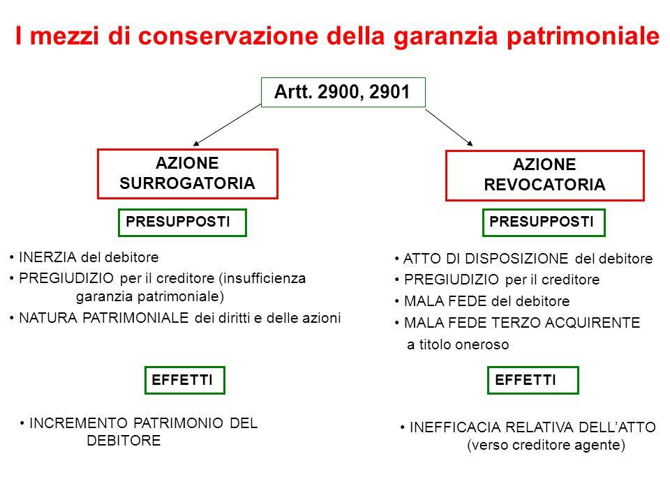 I mezzi di conservazione della garanzia patrimoniale
