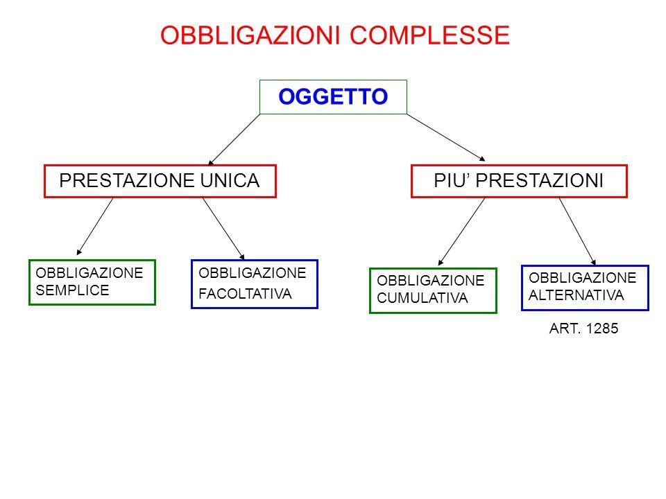 OBBLIGAZIONI COMPLESSE