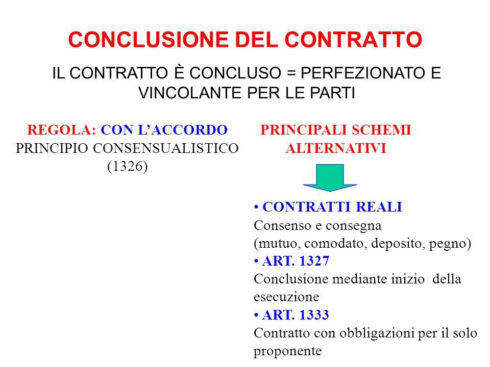 CONCLUSIONE DEL CONTRATTO
