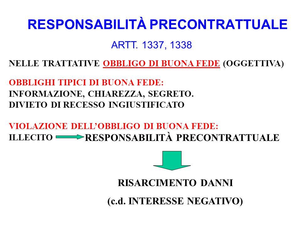 RESPONSABILITÀ PRECONTRATTUALE
